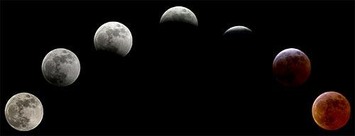 Secuencia de un Eclipse Lunar Total